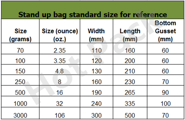 stand up bag size_副本.png